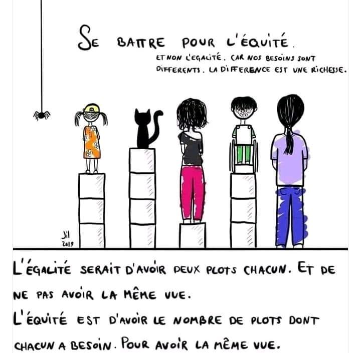 Egalité équité